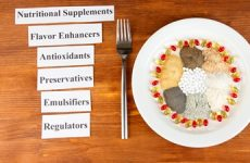 These food additives are banned in other countries