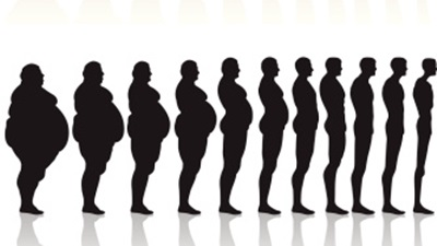 the obesity epidemic Childhood obesity has reached epidemic proportions in the 21st century, with rising rates in both the developed and the developing world rates of obesity in canadian .