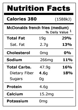 Mcdonalds Chicken Nuggets Nutrition Facts