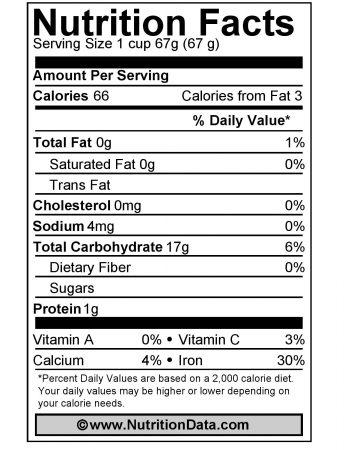 Lemongrass nutrition chart