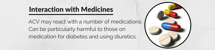 Medication Interactions