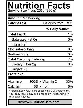 Carrot Juice Nutritional