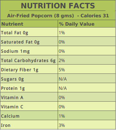 Popcorn Nutrition Facts