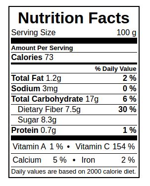Nutrition Data of Nance Fruit