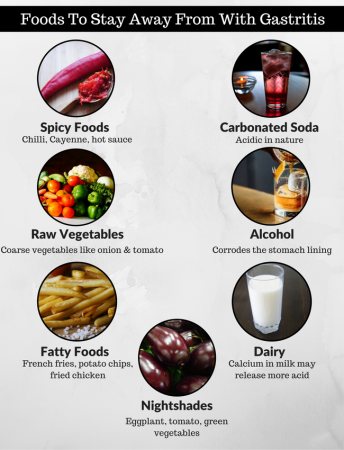 Gastritis Diet: Foods to Eat and Avoid for Stomach Inflammation