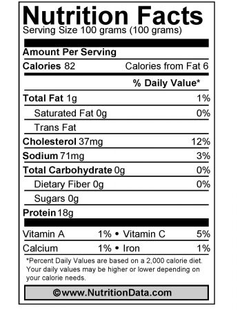 Cod Fish Nutrition facts