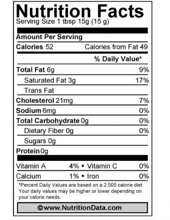 Heavy Cream Nutrition