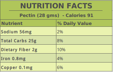 Pectin Nutrition Facts