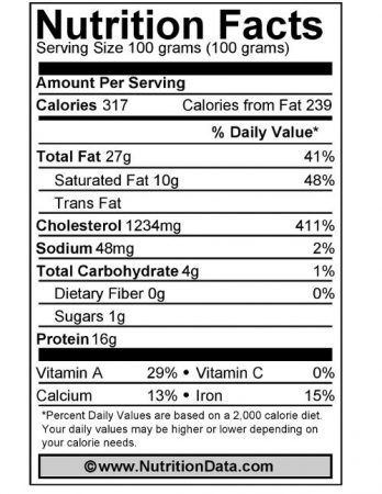 Yolk Nutrition Facts