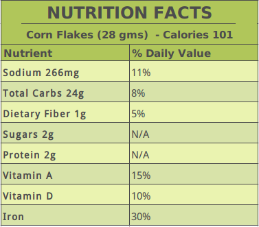 Corn Flakes Nutrition