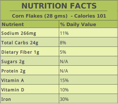 Corn Flakes Nutrition