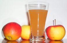 Is Apple Juice Acidic