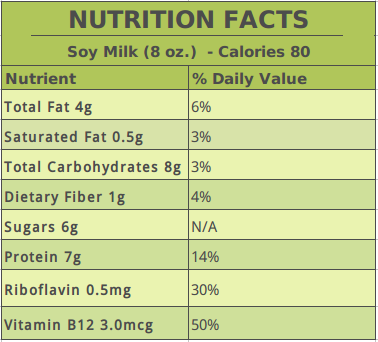 Soy Milk Nutrition Facts