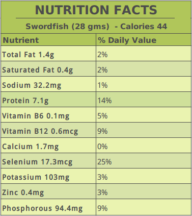 Swordfish Nutrition Facts