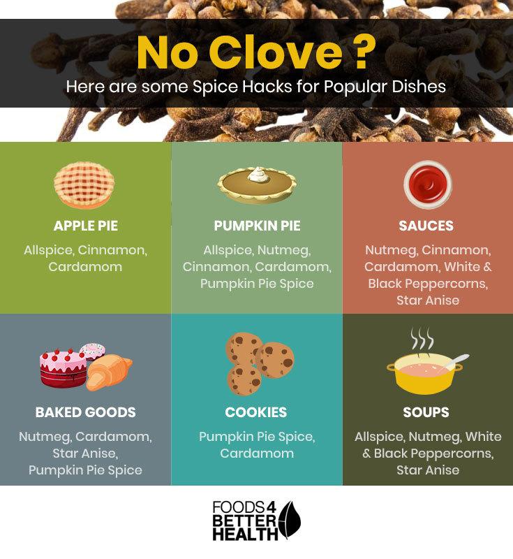 Clove Substitute