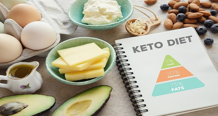 Keto diet questions